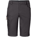 Mens Manitoba Shorts