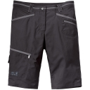 Womens Southshorts