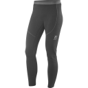 Womens Actives Warm II Q Long John