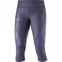 Womens Intensity 3/4 Tights