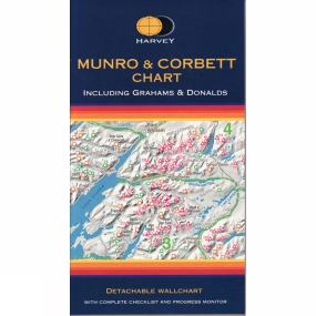 Harvey Maps Munro & Corbett Chart